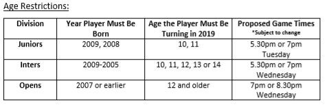 Summer Season 1920  Age Restrictions